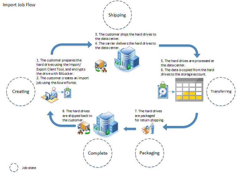 export procedures and documentation pdf