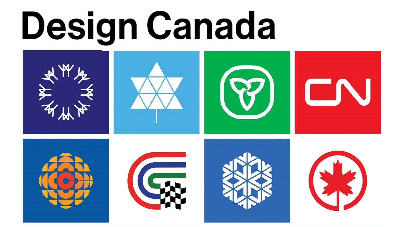 national identity document canada photo card