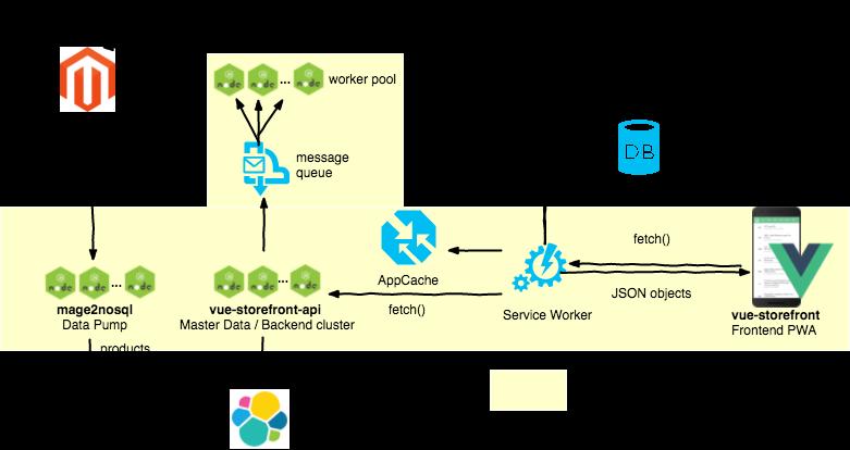 firebase node js documentation