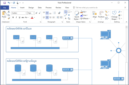 active directory design document template