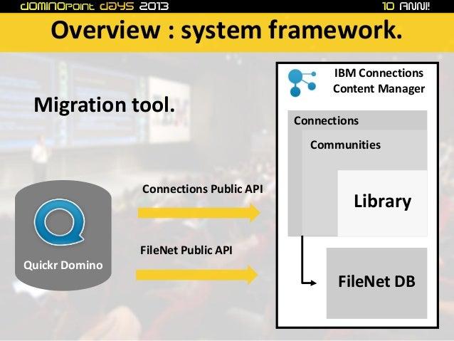 ibm filenet api documentation
