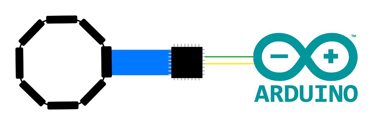 myo arduino library documentation