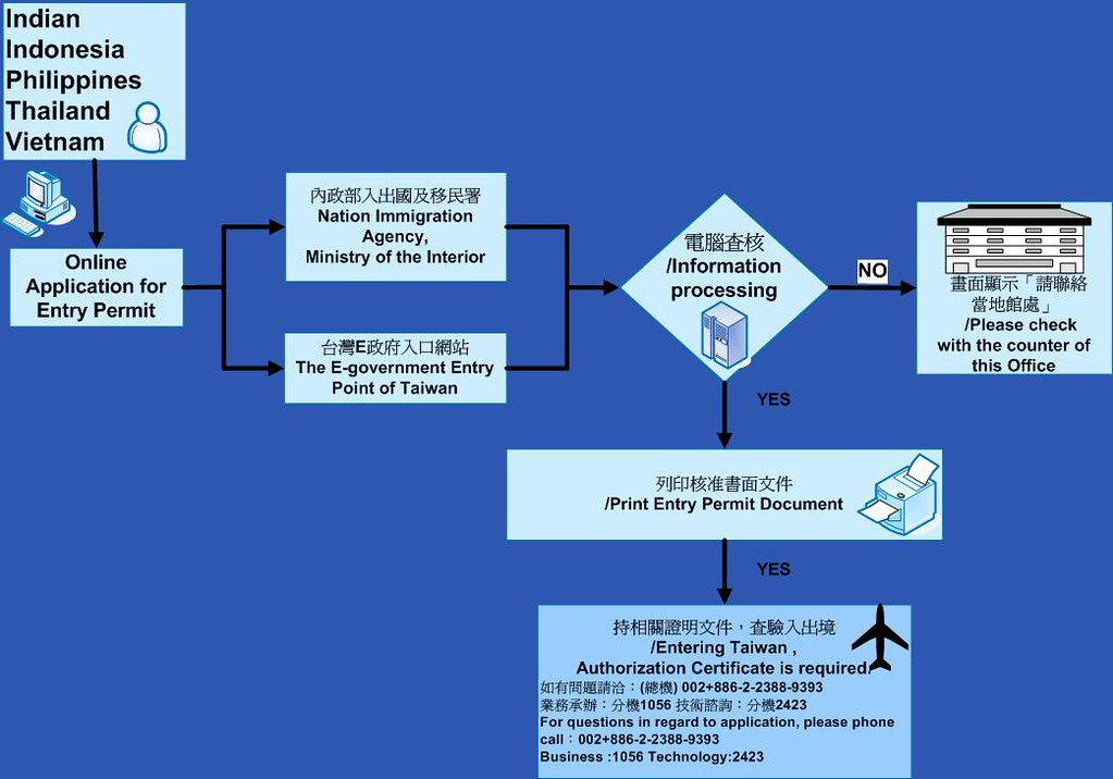 can a travel document holder get schengen visa