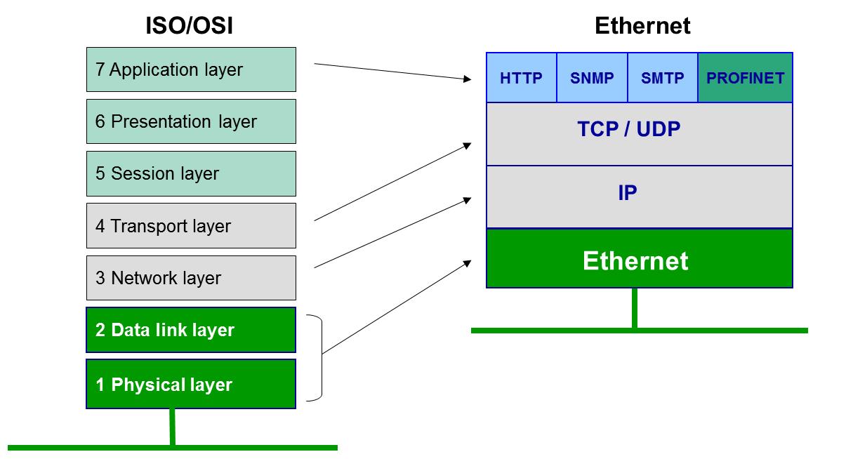 zabbix documentation net tcp service