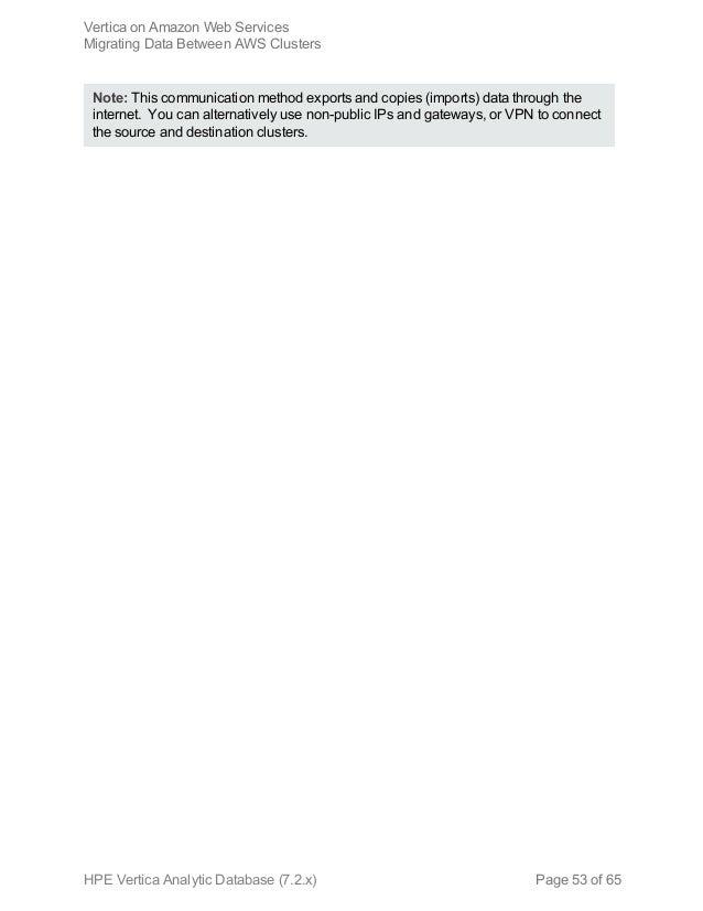 vertica 7.2 documentation