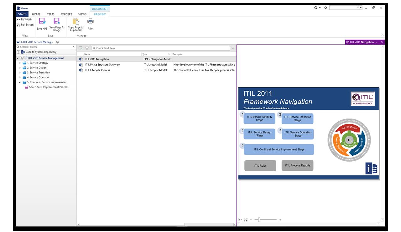 itil event management process document