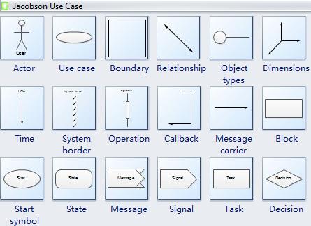 uml use case documentation